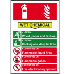 200 x 300 Wet Chemical Fire Extinguisher Sign